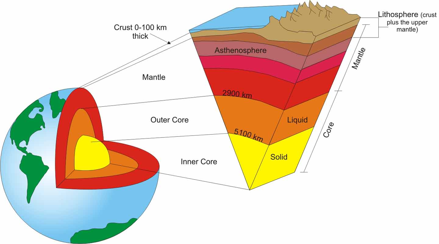lithosphere pictures to draw - HD1420×789