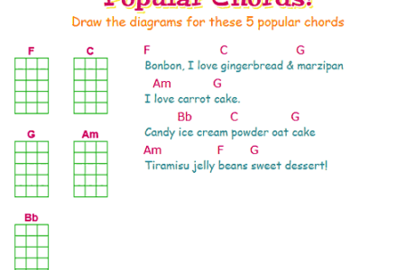 Ukulele Chords Easy Song Path Decorations Pictures Full Path