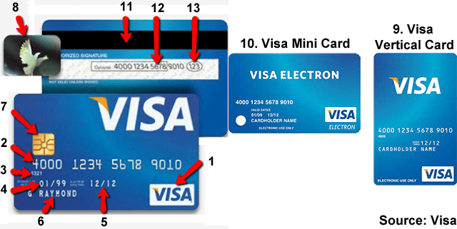 Security Bank Valid Id