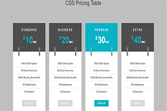 Responsive Bootstrap Pricing Table with Google Fonts