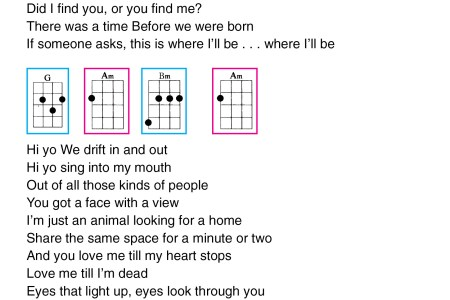 This Thing Called Love Guitar Chords And Lyrics images