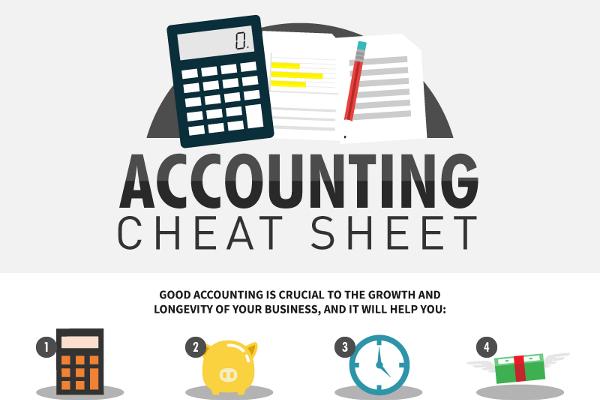 Financial Accounting Basics Cheat Sheet Brandongaille Com