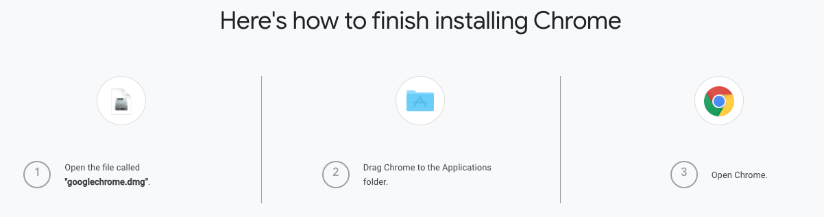 Install Chrome for Mac OSX