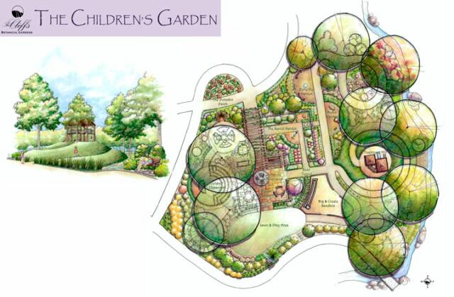 Landscape Design University Courses