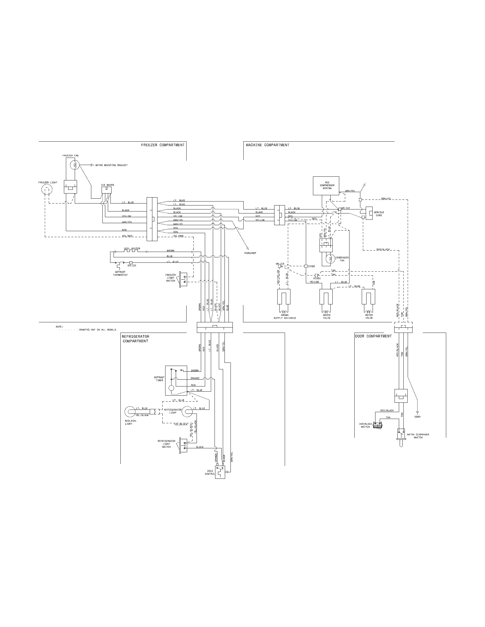Schematic for frigidaire refrigerator water lines wiring diagram
