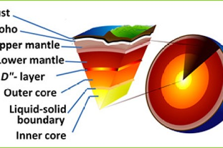 Interior earth diagram free interior design mir detok what is earth facts layers population video lesson what is earth facts layers population video lesson transcript study com physical geology interactive the ccuart Gallery