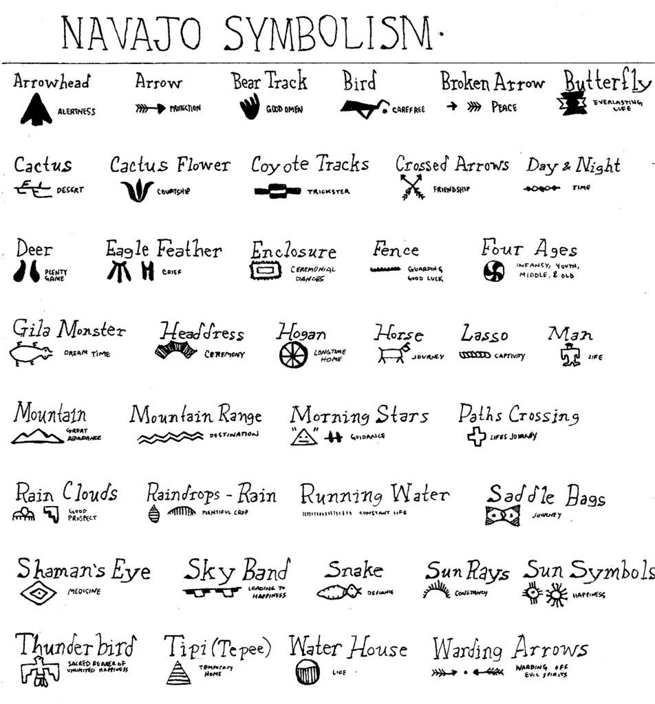 Navajo Symbolism | Jay krevens | Flickr