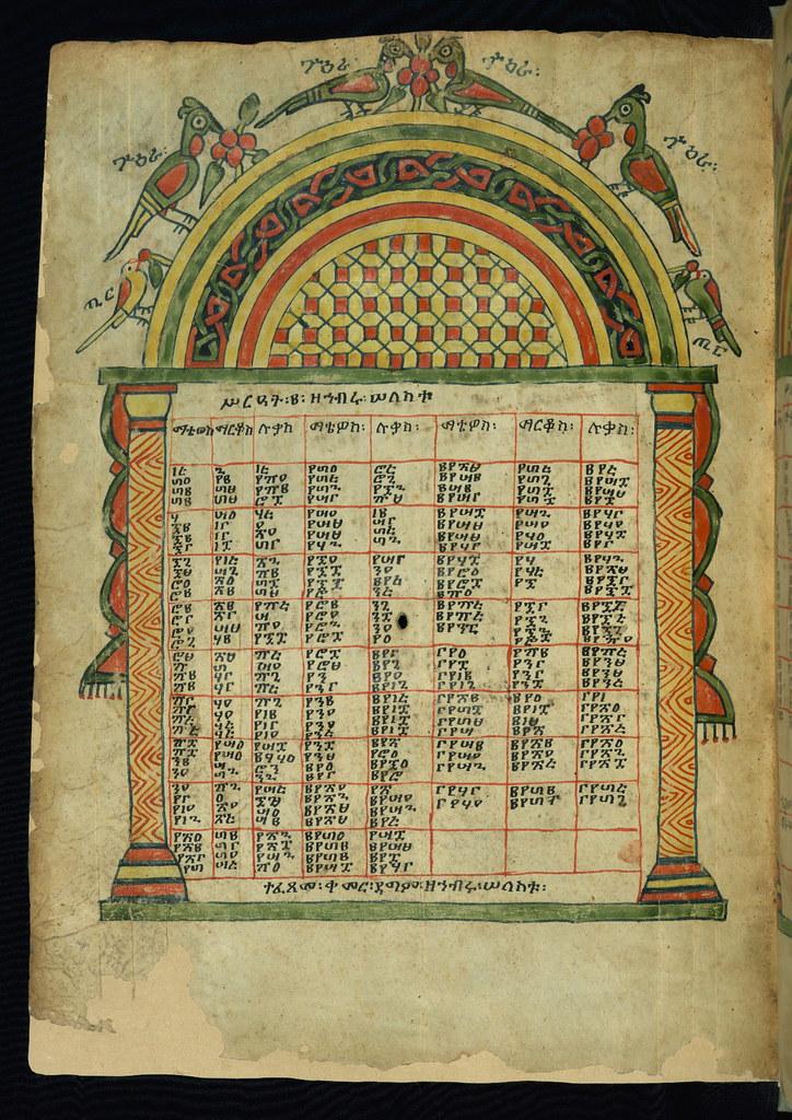 Illuminated Manuscript Ethiopian Canon Tables Canon Tabl
