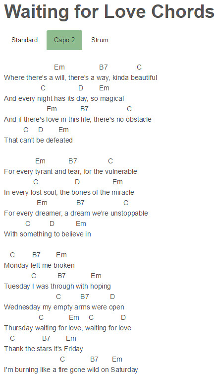 All Of Me John Legend Piano Chords