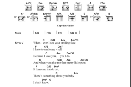 guitar chords em am dm » Path Decorations Pictures | Full Path ...