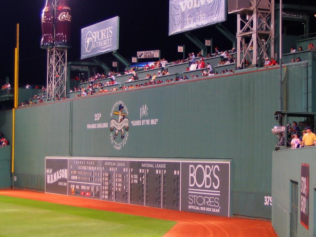 Green Monster Scoreboard Fenway