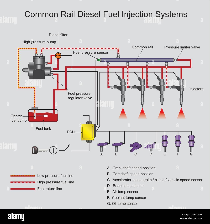 Mobile Auto Engine Parts Diagram