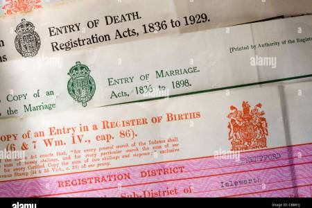 References on Resume » replacement marriage certificate uk ...