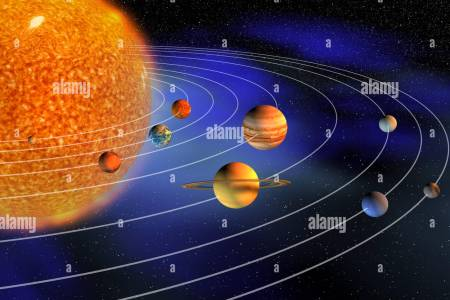 Blank solar system diagram 4k pictures 4k pictures full hq system wiring diagram for light switch diagram planets solar system stock illustration shutterstock rh shutterstock com blank solar system diagram blank ccuart Gallery