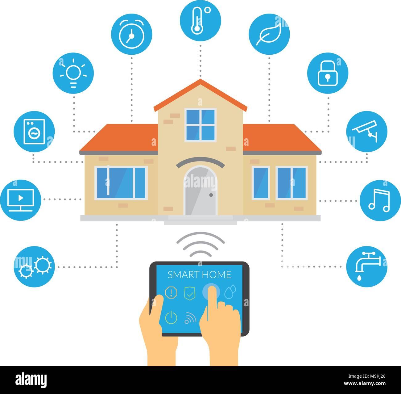 Wireless House Alarm