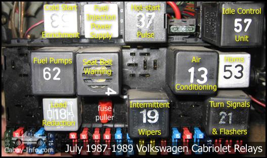1993 Silverado Dash Lights Engine