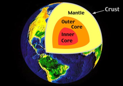 Earth s Interior      Mr Calaski The Earth is made of layers  each with its own distinct chemical and  physical properties  Scientists use earthquakes to study the Earth s  interior