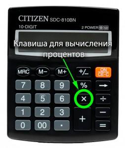 興味を計算するための計算機
