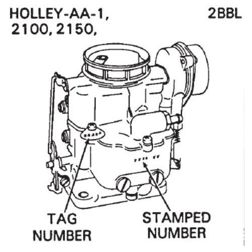 Rochester Quadrajet Identification Numbers