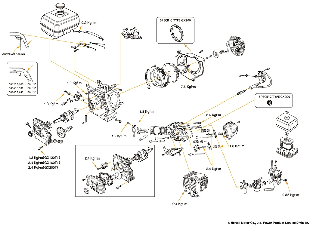 honda gx390 electrical schematic  honda  wiring diagram images
