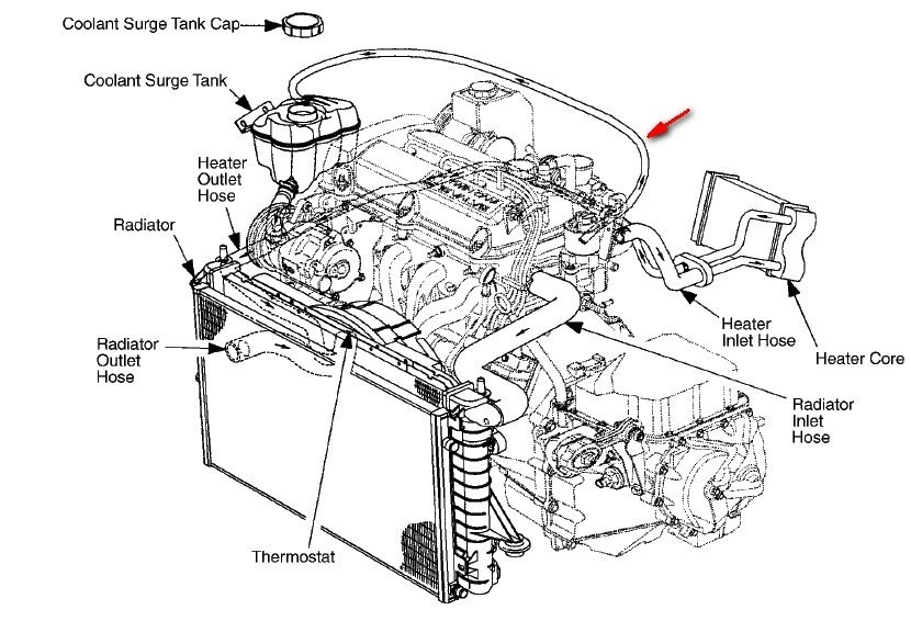 2005 saturn vue diagram smart wiring diagrams u2022 rh emgsolutions co 2005 saturn vue serpentine belt diagram 2005 saturn relay serpentine belt replacement