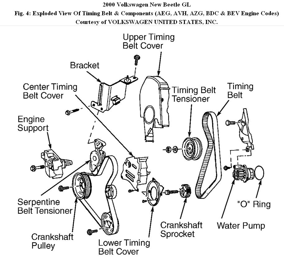 Vw 2 0 Engine Parts Diagrams