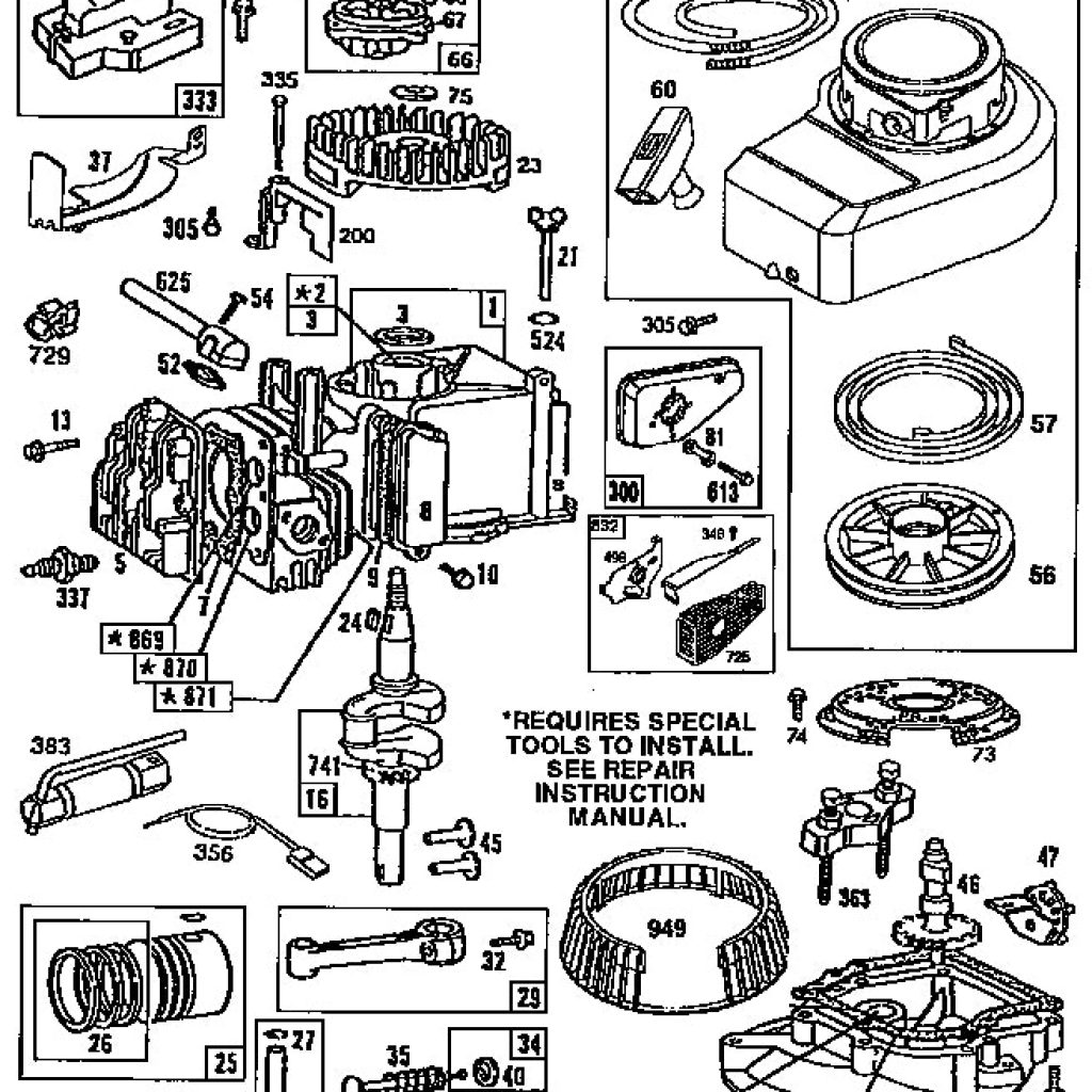 Amazing briggs and stratton lawn mower parts diagram images wiring