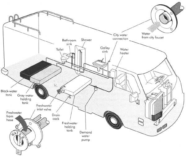Keystone Wiring Diagrams