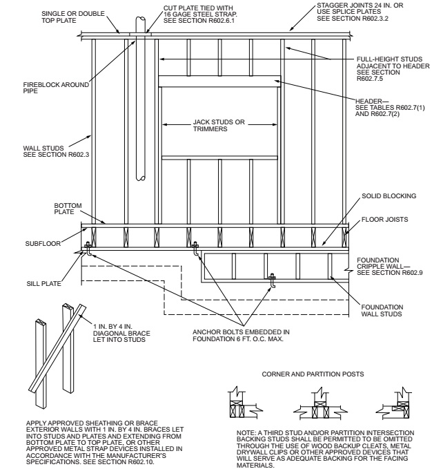 Window 2x6 Wall Framing