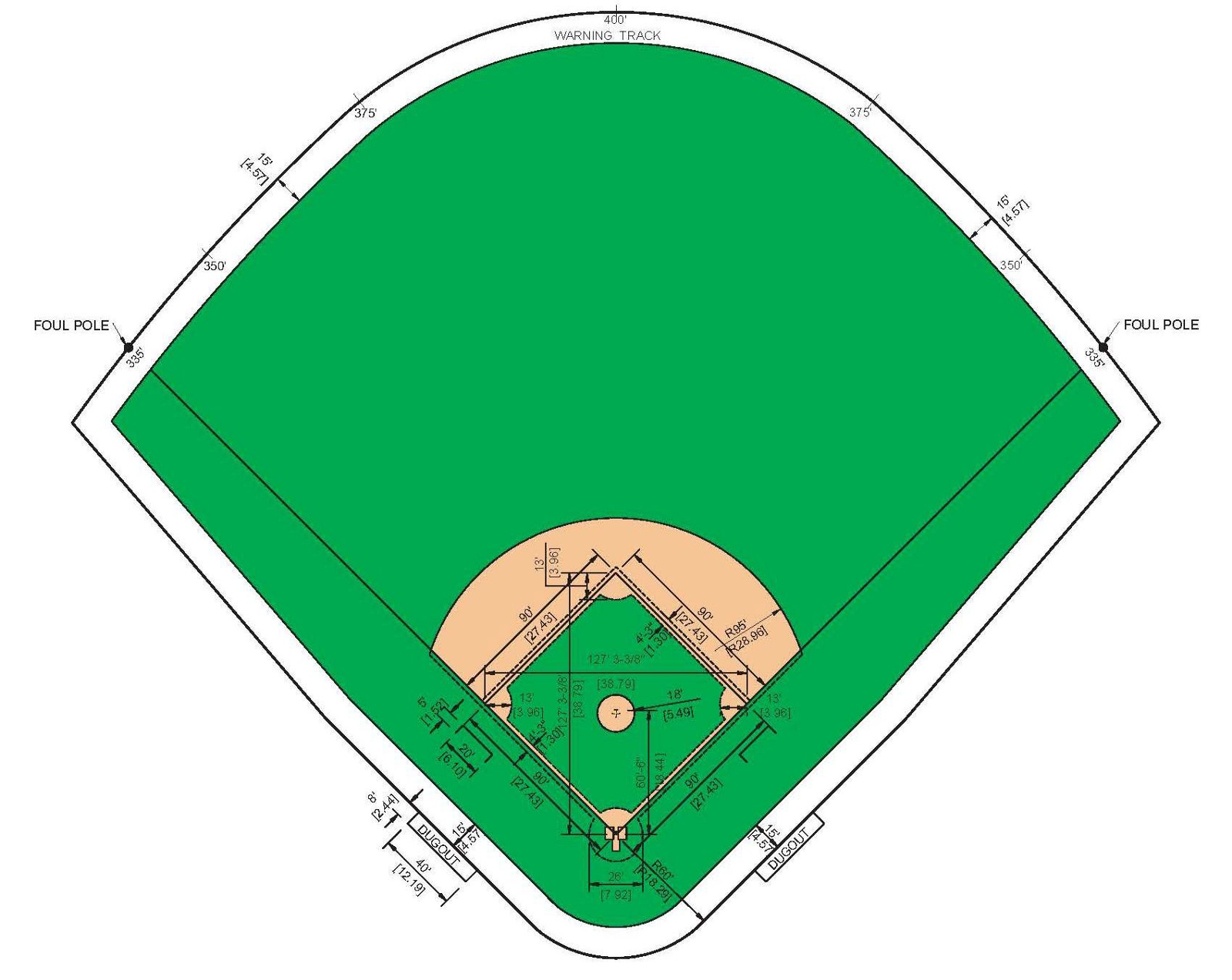What Are Dimensions Baseball Field