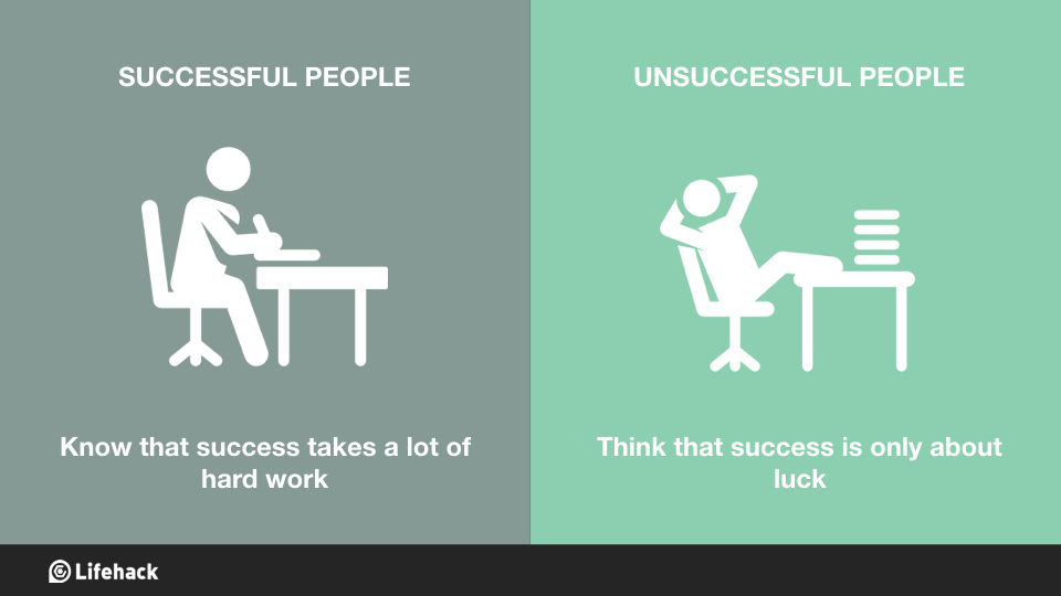 10 Key Differences Between Successful And Unsuccessful People