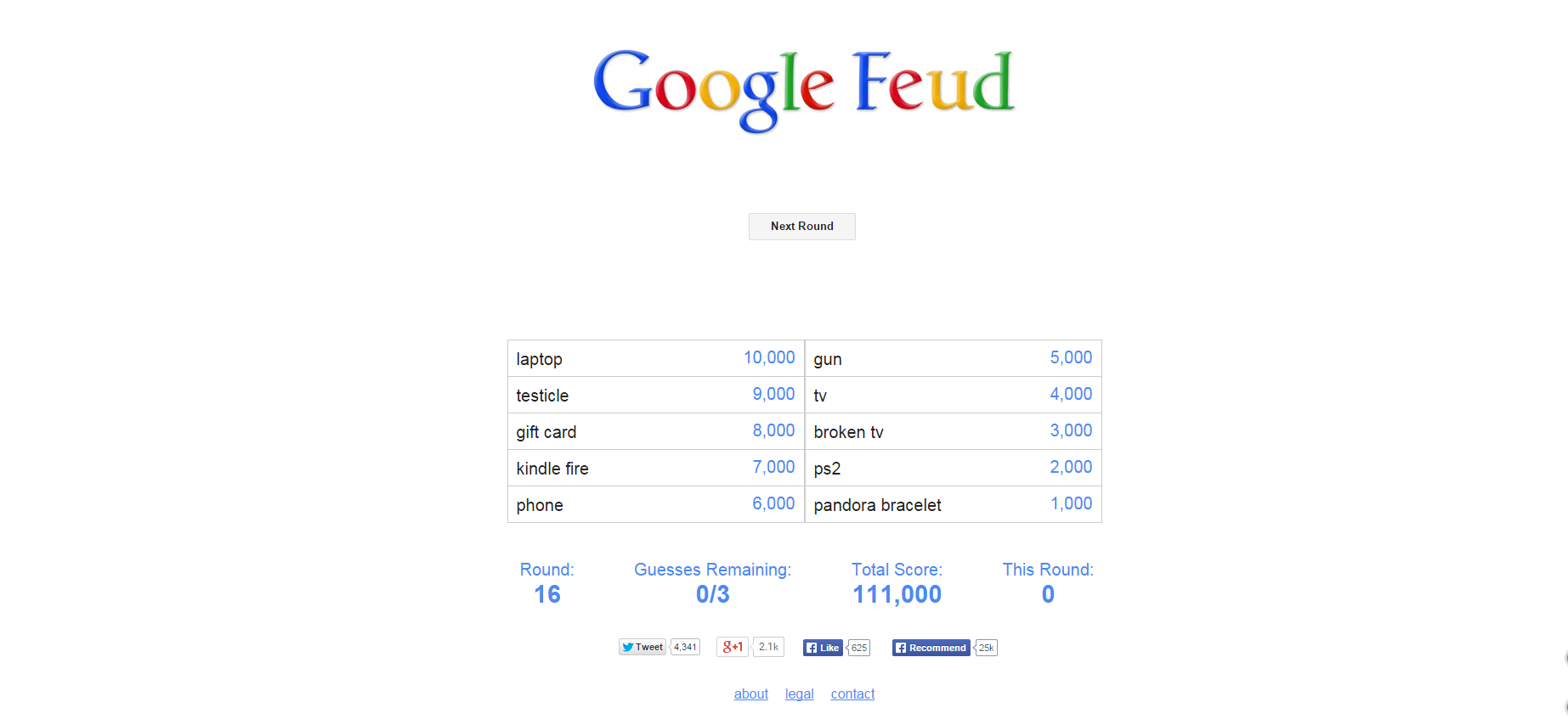 Raw Eat Google Feud Safe It Answers