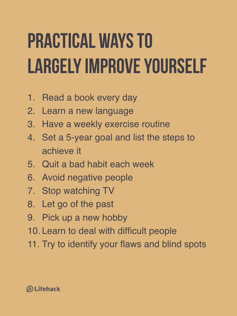 Self Image Improvement Tips