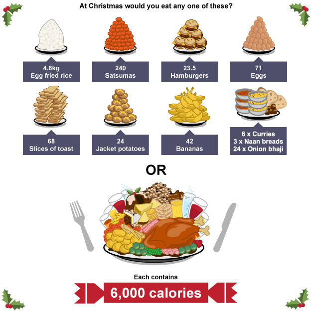 Eating Out 500 Calorie Meals