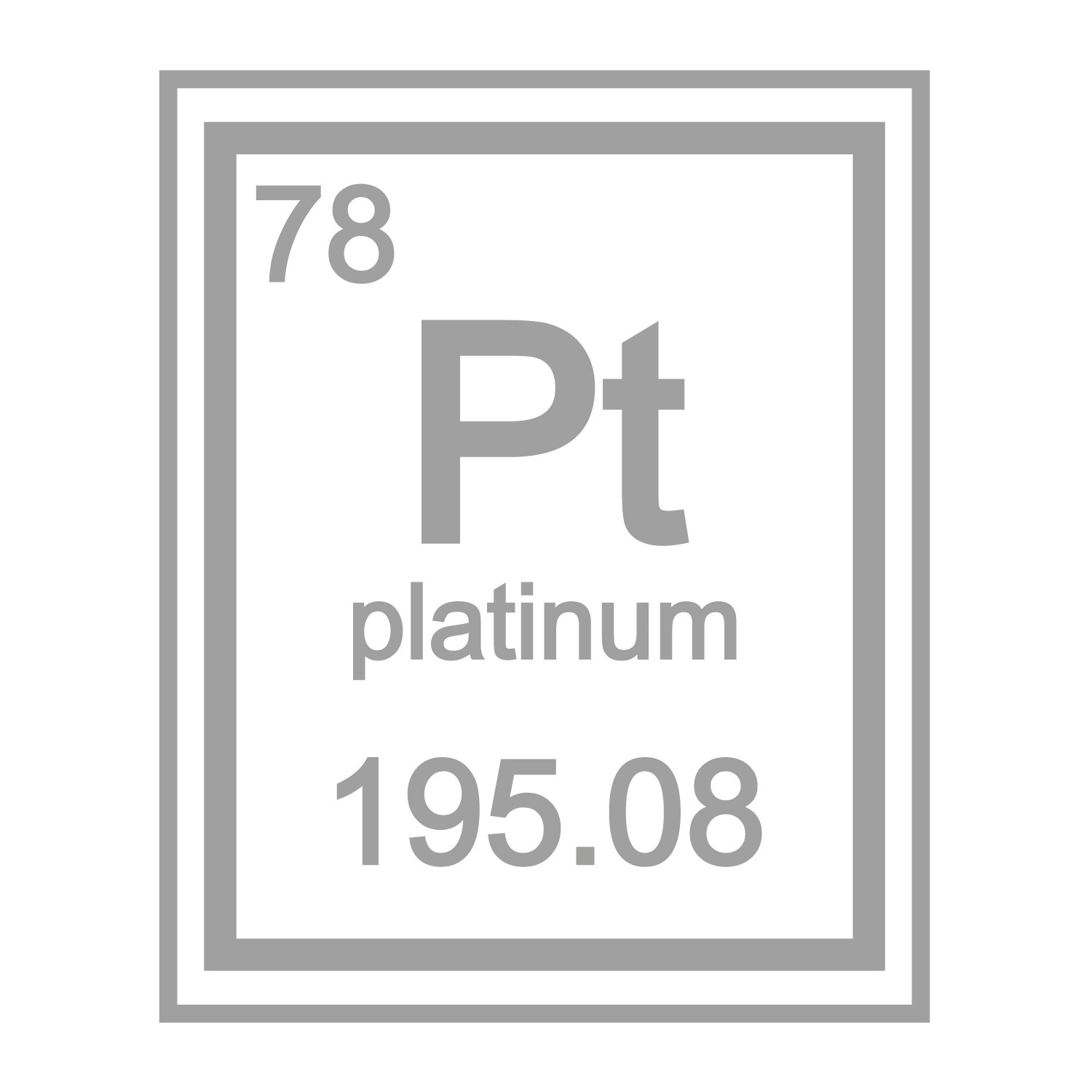 Location Periodic Table Platinum