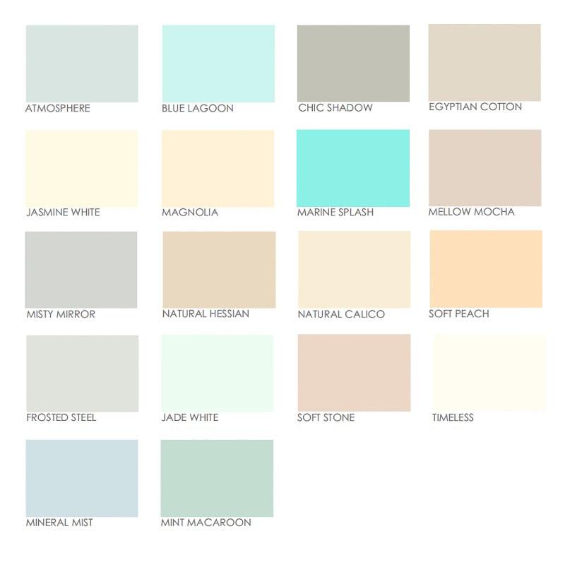 White Kitchen Paint 5l