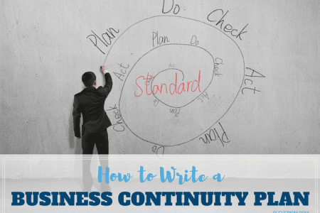 How to Write a Business Continuity Plan INTRODUCTION TO BUSINESS CONTINUITY