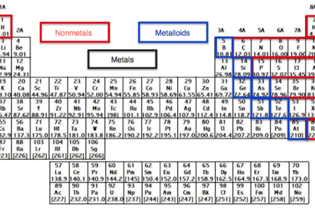 Periodic table of elements with just names new periodic table full periodic table of elements with just names new periodic table full periodic table of elements with just names new periodic table full new suggested names urtaz Image collections