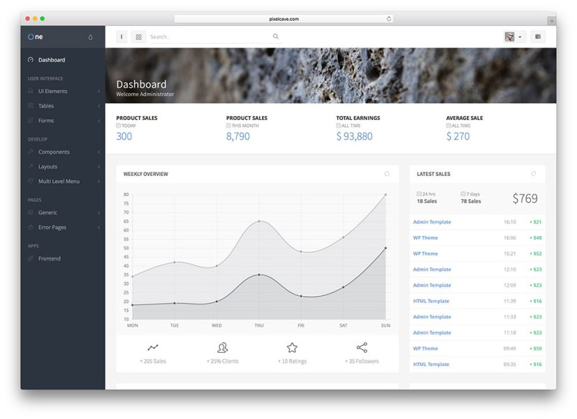 25 Best Bootstrap Admin Templates For Web Apps 2018   Colorlib oneui html5 bootstrap admin template
