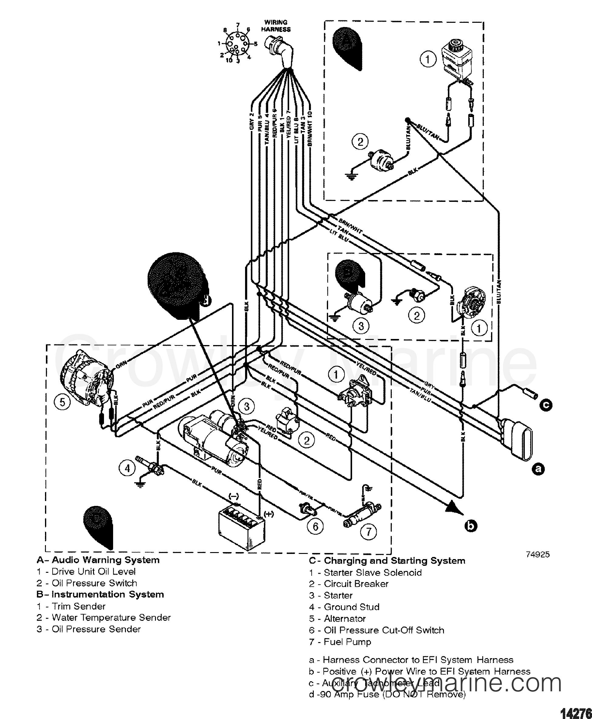 Wiring harness engine 1998 mercruiser 4 3l alpha efi 4231017l1 wiring harness