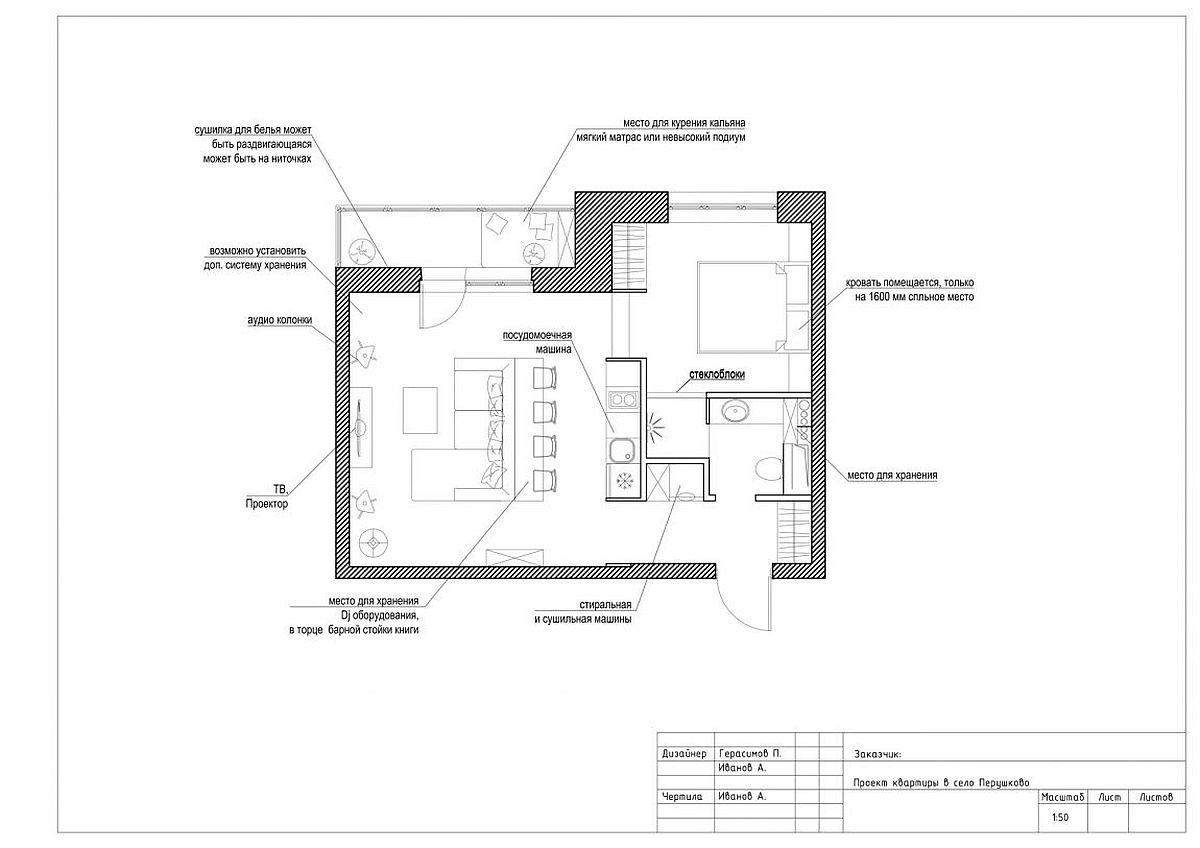 Bathroom Plan Ideas Floor