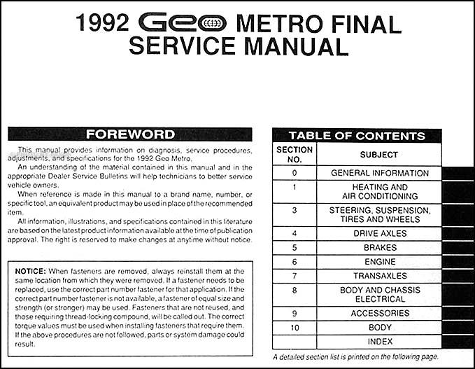 1994 Geo Tracker Fuse Panel Diagram