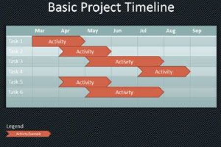 6 month timeline template   radiofixer tk how to make an excel timeline template
