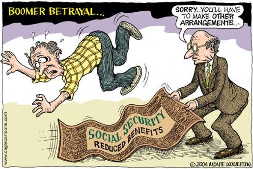 Security Bank Rates