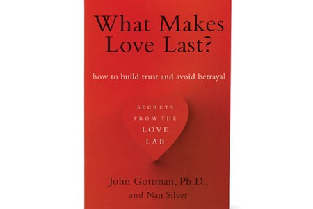 John gottman love map pdf 4k pictures 4k pictures full hq professional training for couples counseling gottman method level gottman workshop manual the four horsemen the antidotes the gottman institute related fandeluxe Choice Image