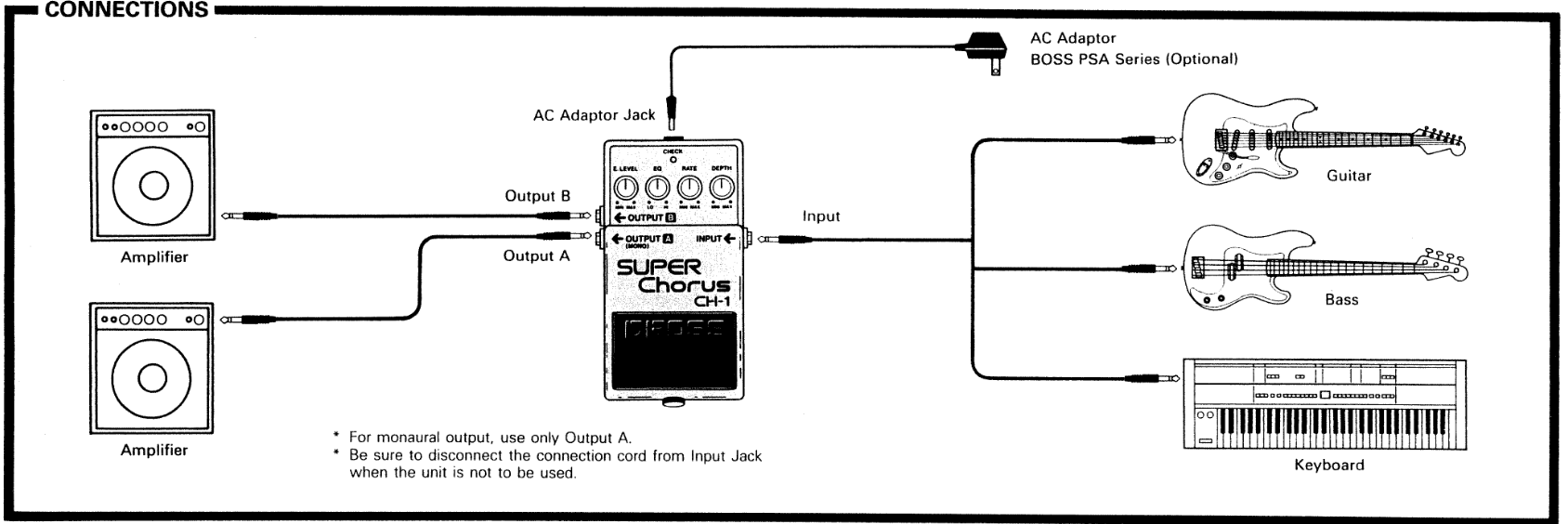 Guitar Amp Wiring Diagram For