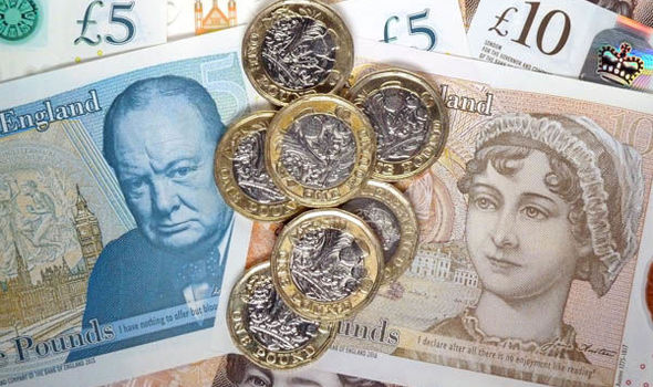 Pound Live Sterling Suffers Fed Reserve Sends Markets