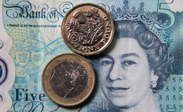 Best Currency Exchange Rates