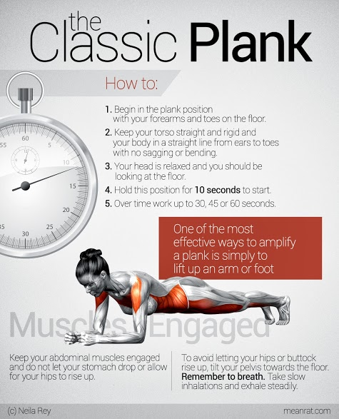 When Planking Actually I What Plank Look Look I What And I