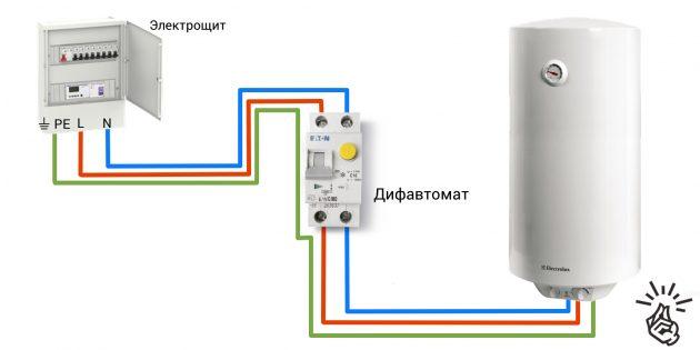 Проложите кабель от квартирного щитка и подключите к бойлеру